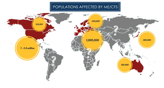 Population affected by ME/CSF